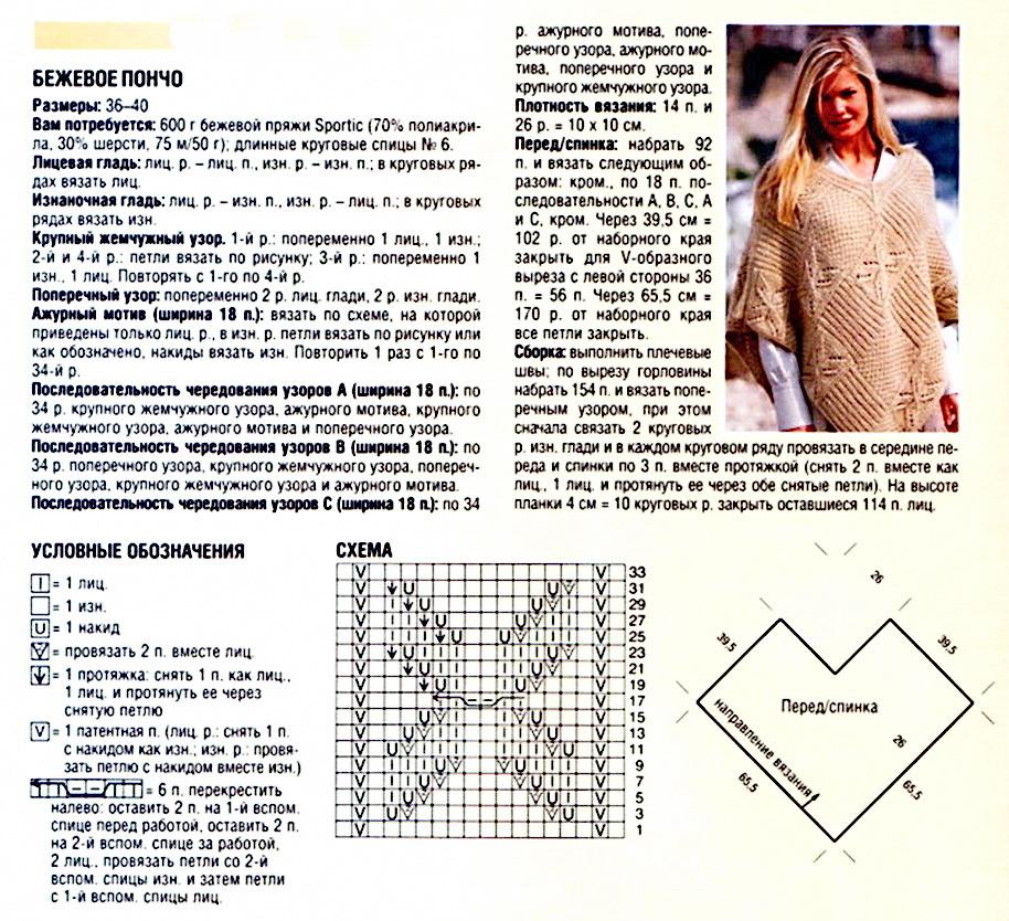 Креативные модели и схемы вязания