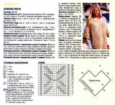 Вязание спицами кардиганов со схемами из Knitscene.