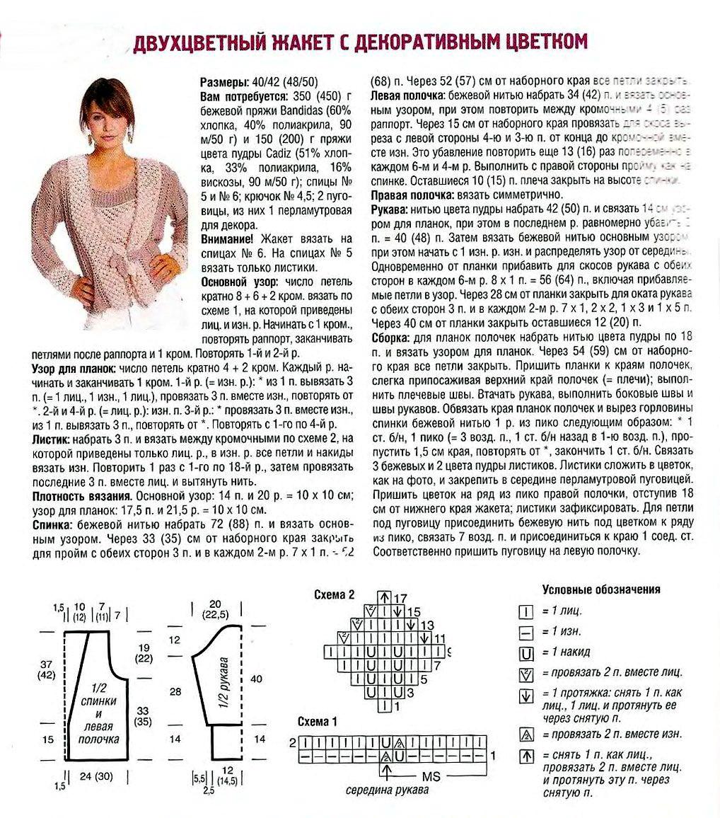 Схемы вязания спицами вк