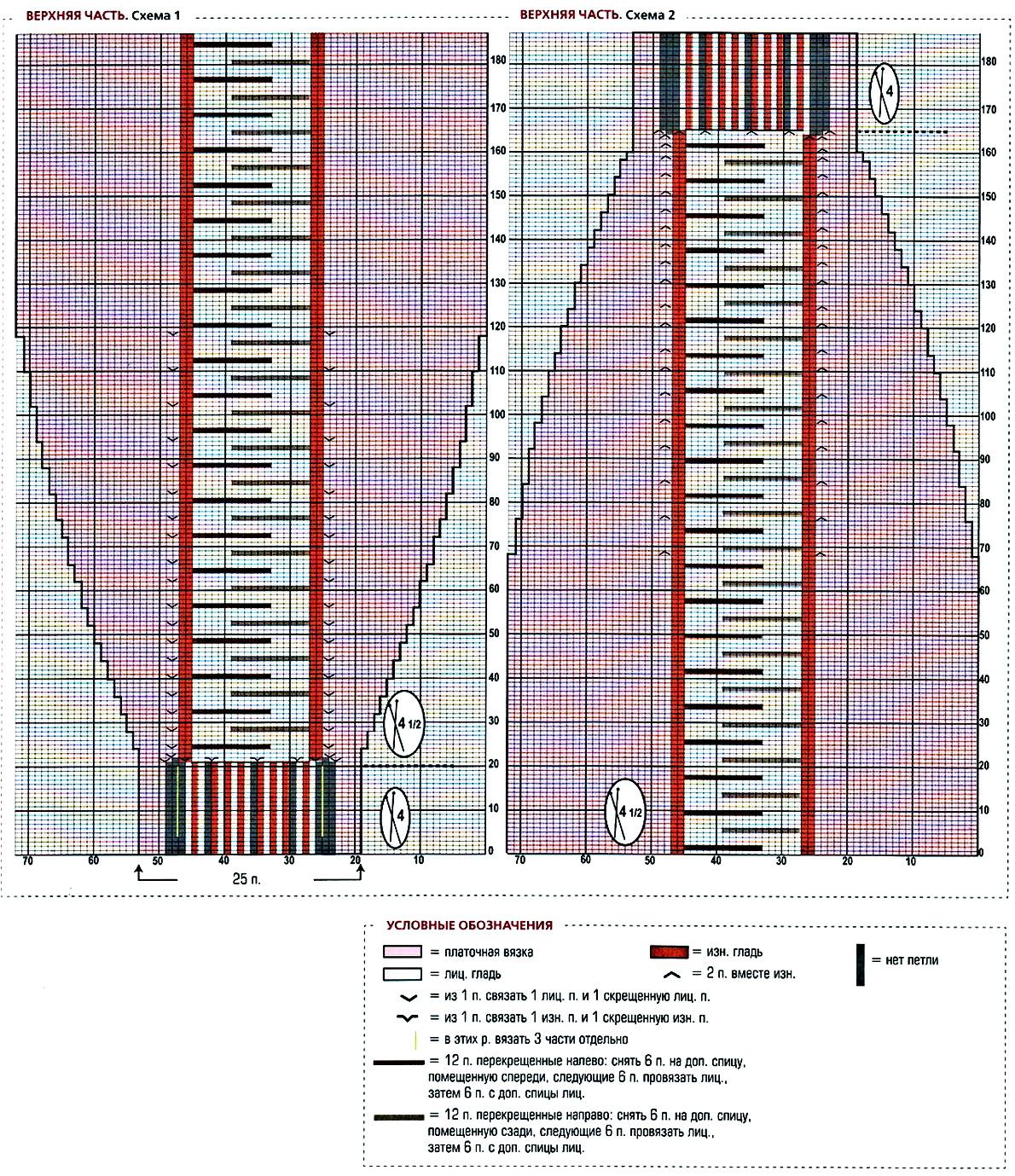 шарфы вивьен схема спицами описание