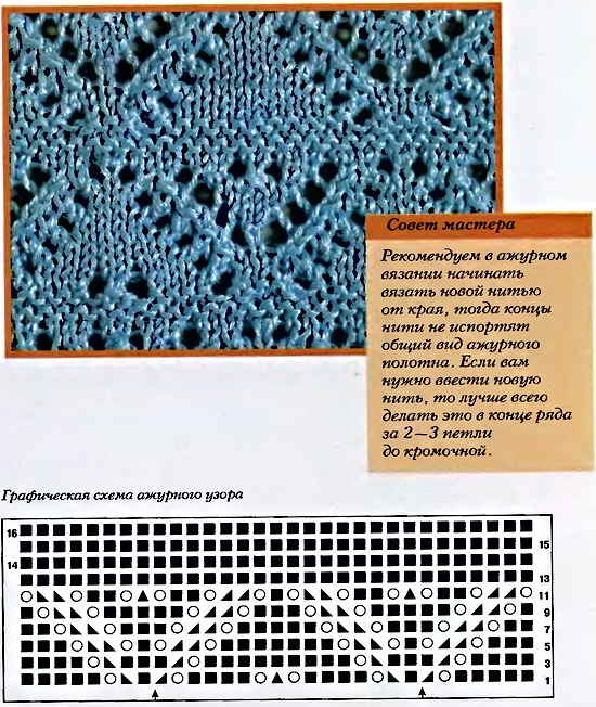 Узор для вязания из хлопка