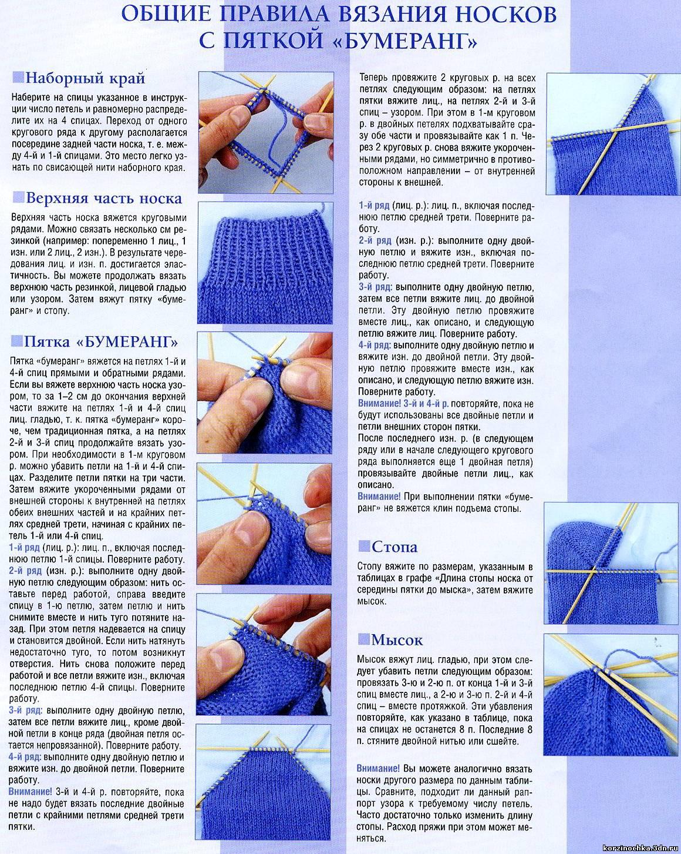 Инструкция по вязанию пятки спицами для начинающих: схемы, пошаговое фото 50