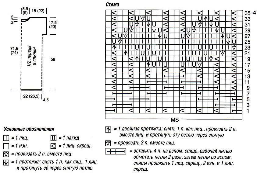 Протяжка спицами с описанием и схемами