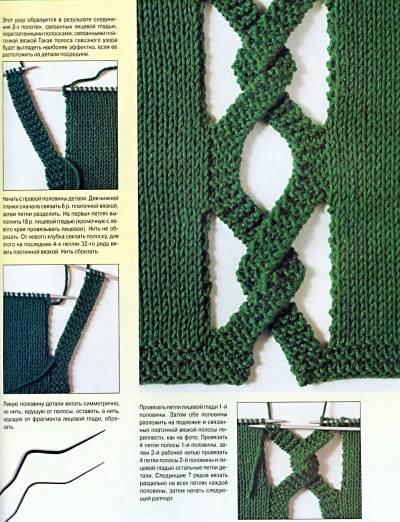 Описание: узор спицами с описанием этот узор.