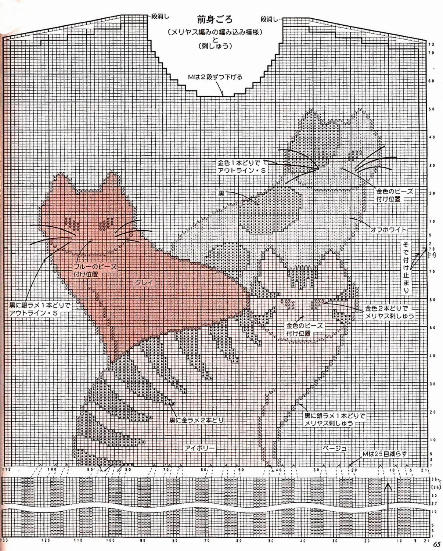 По-моему, аппликация с кошками хорошо подойдет для вязания детских вещей) .