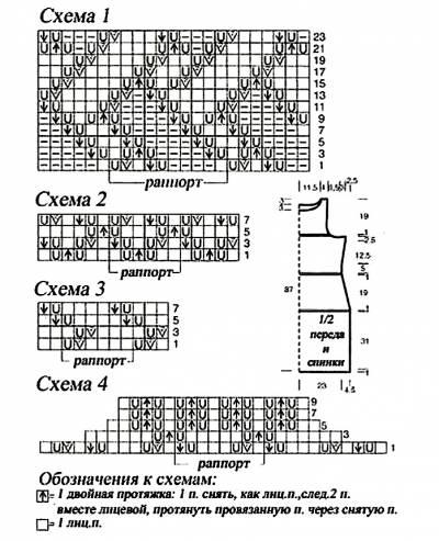 Вязание ажурных платьев спицами со схемами 431