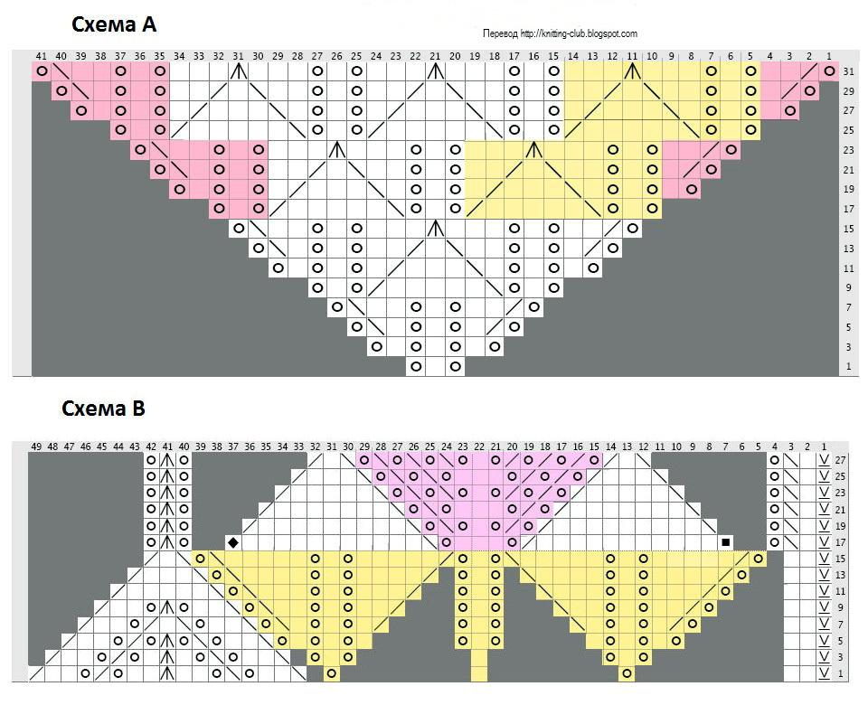 Схемы для вязания спицами вязание на