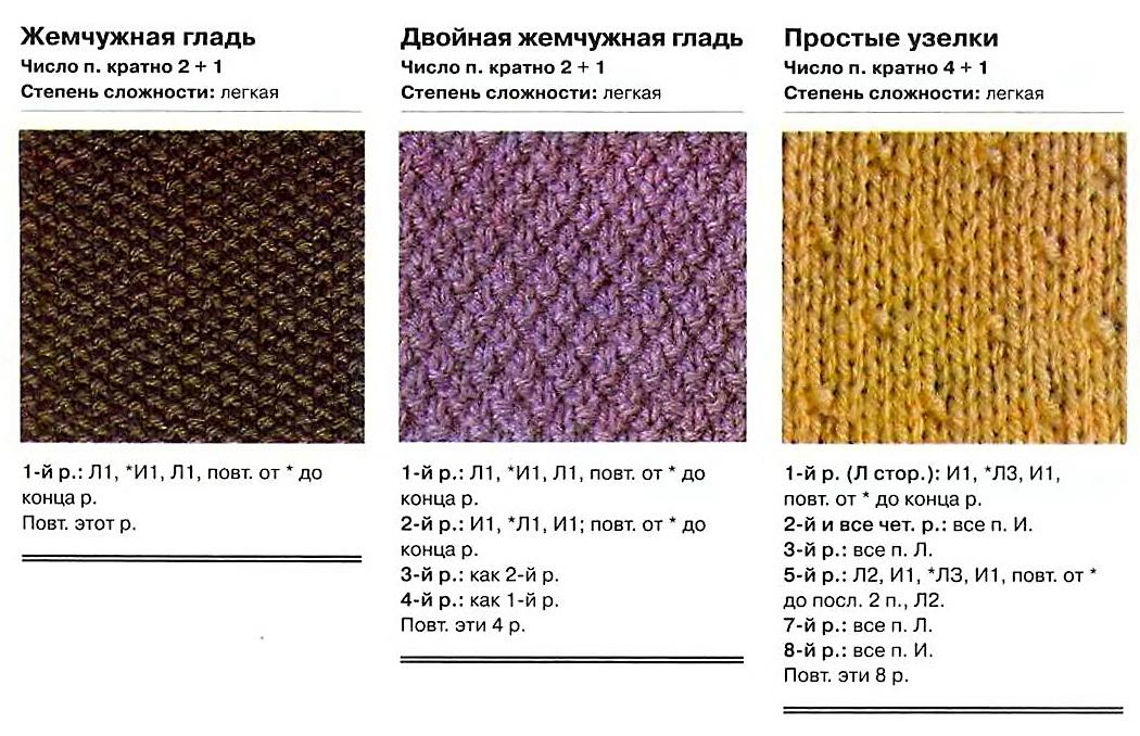 Схема вязания спицами котят