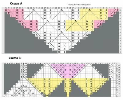 ...в основном.начало вязания от середины самой широкой стороны,то ест от шеи.выставляю схемку и описание шальки...