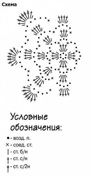 Ушки для шапочки связаны крючком - это цветочный мотив.