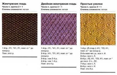Схемы для вязания спицами, вязание на.