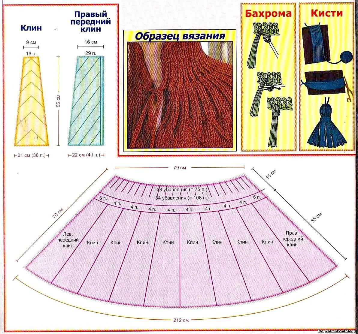 Схема вязания пончо на вязальной машине 91
