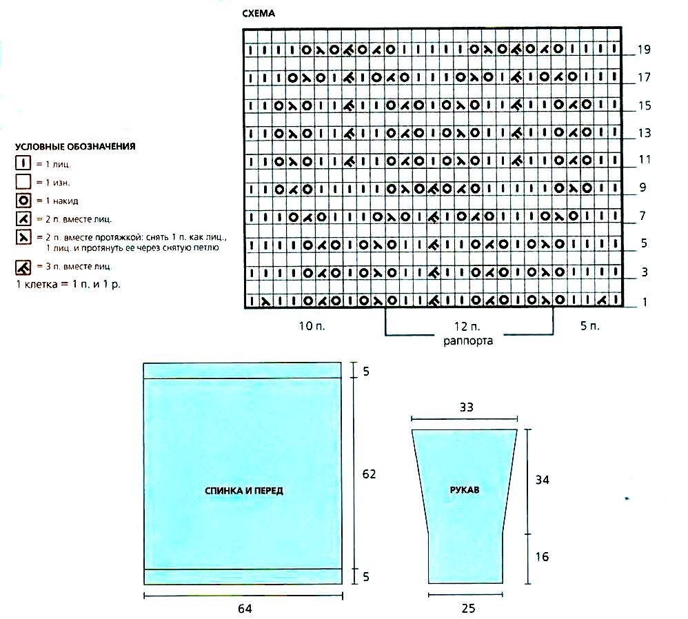 Схема полу патентной резинки Мода и.