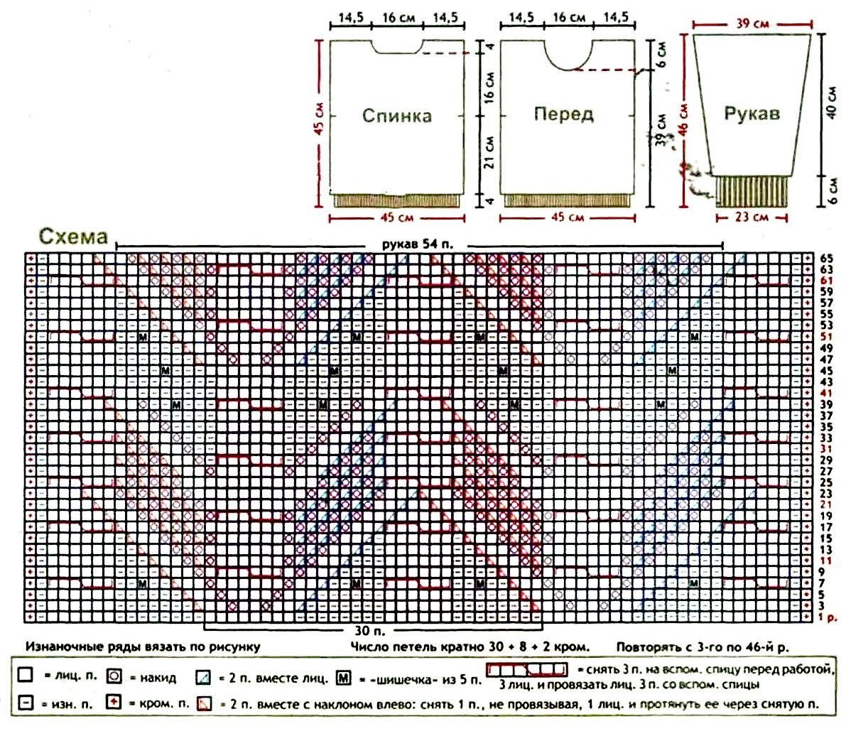 Рекомендуемая пряжа: Alpina LORENA (100% шерсть, 100 г/100 м). УЗОРЫ: Резинка 2x2: вязать...