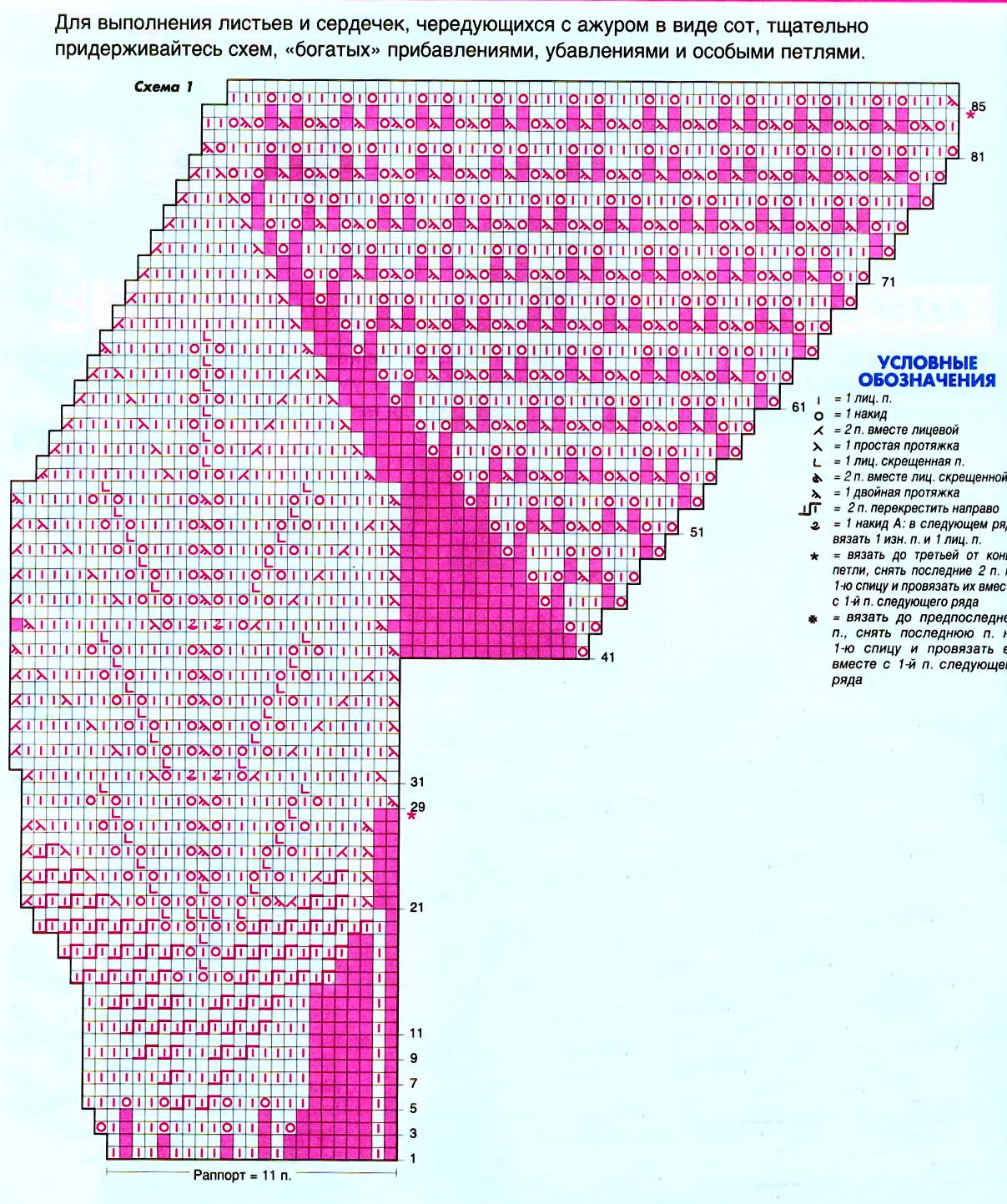 Поиск на Постиле: Ажурные юбки спицами 86