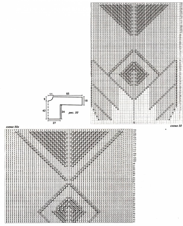 Советы по шитью штор и ламбрекенов