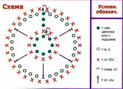 Вязаный костюм Серебряное кружево.  Вязание спицами и крючком.Схема (400x288, 20Kb) .