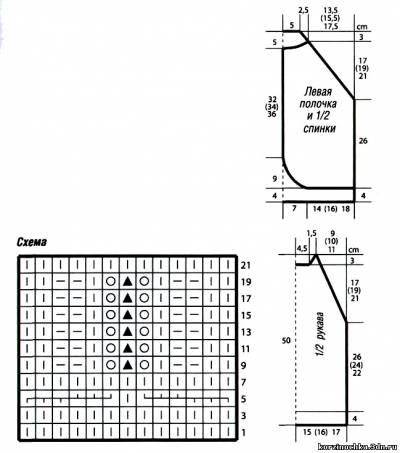 Вязание жакета закругленными полочками