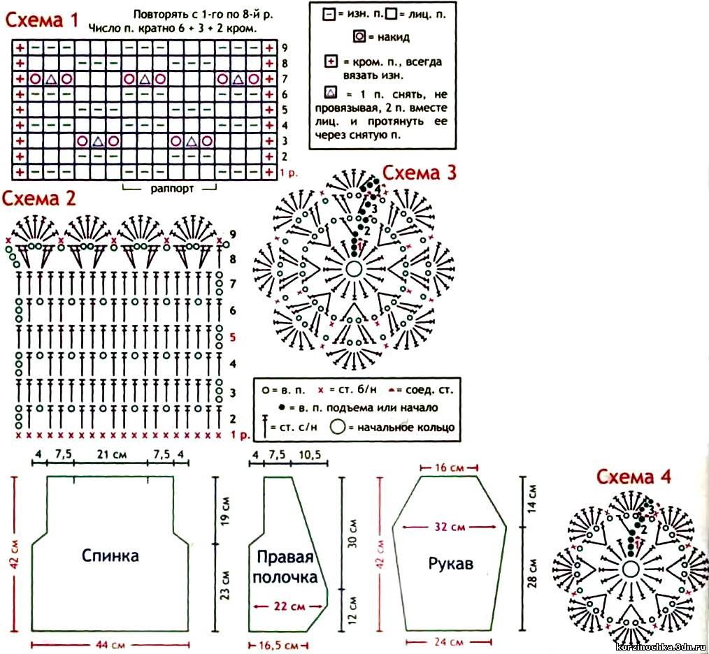 Вязание спицами для детей схемы описание моделей