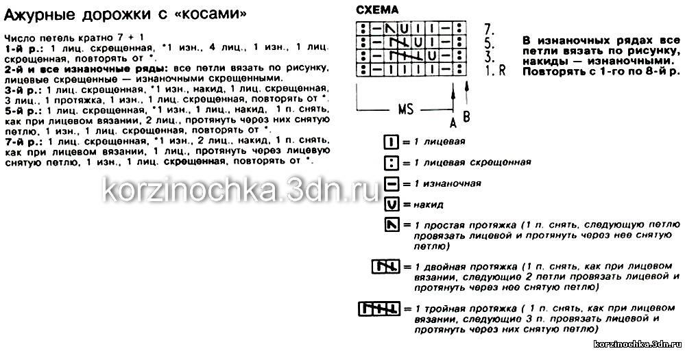 Дорожки узоры для вязания спицами схемы и