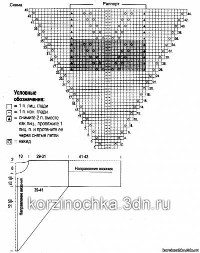 Схема вязания колпака для гнома 79