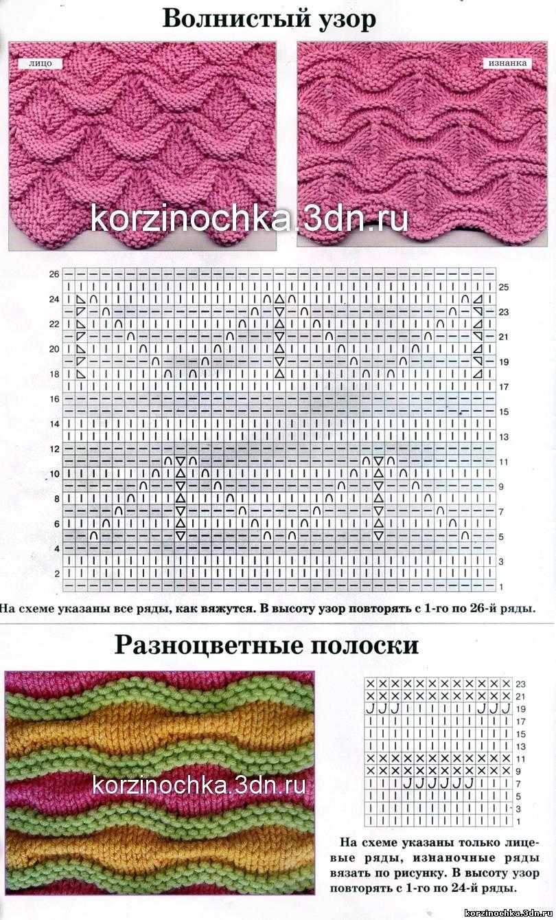 Двухцветный узор вязаный спицами петелики 98