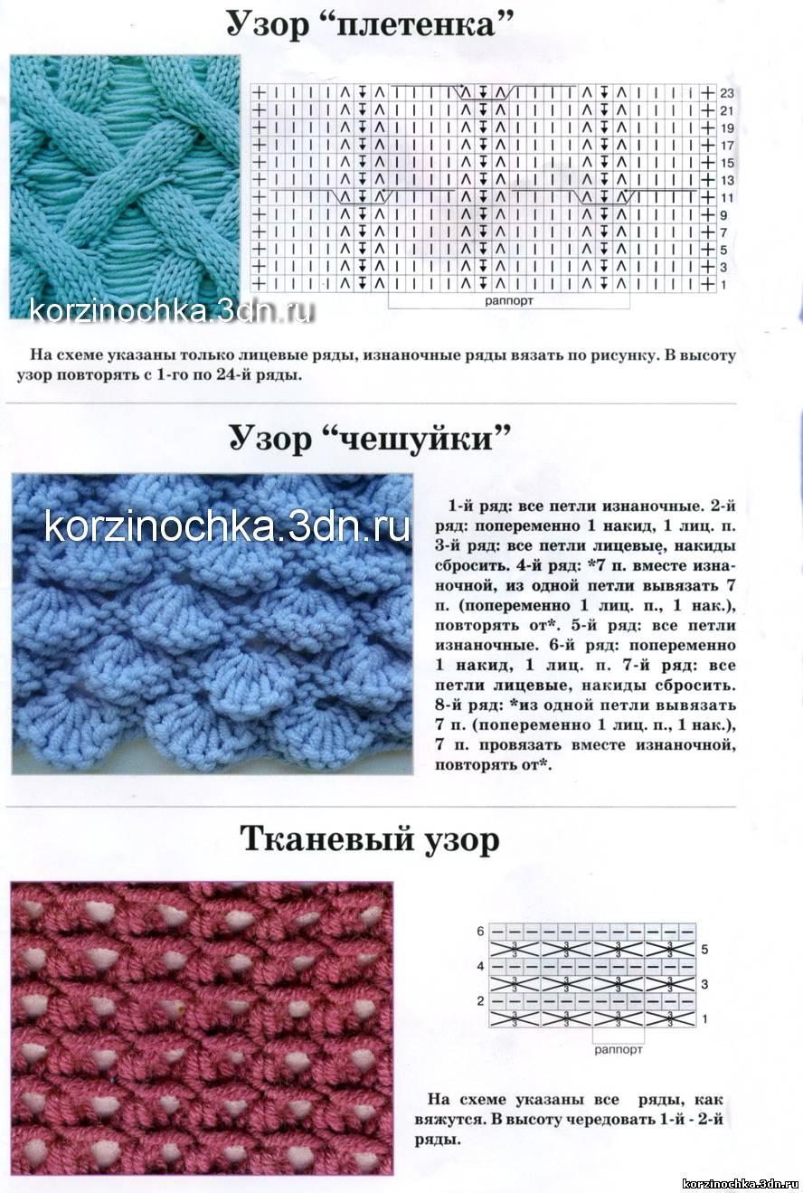 Плетенка узор на спицах схема описание