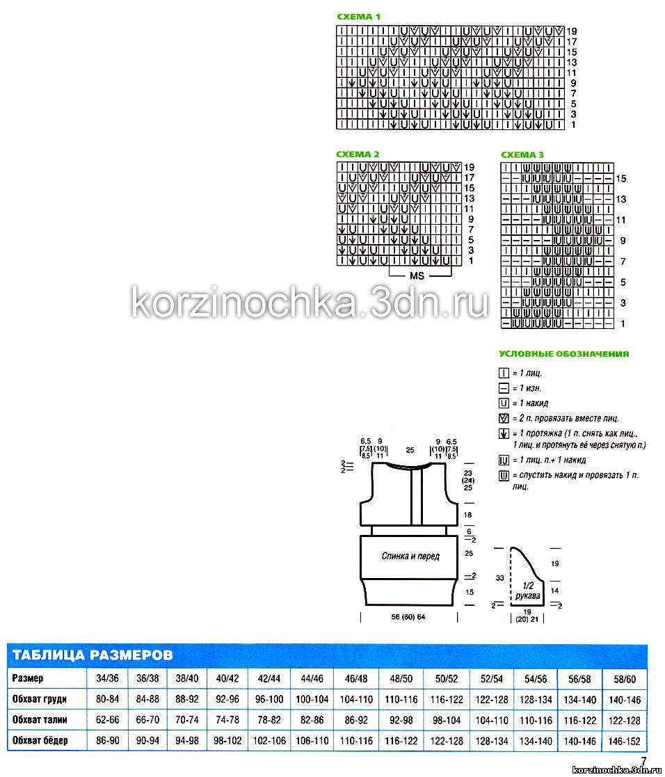 Схема вязания туники спицами 17 фотография