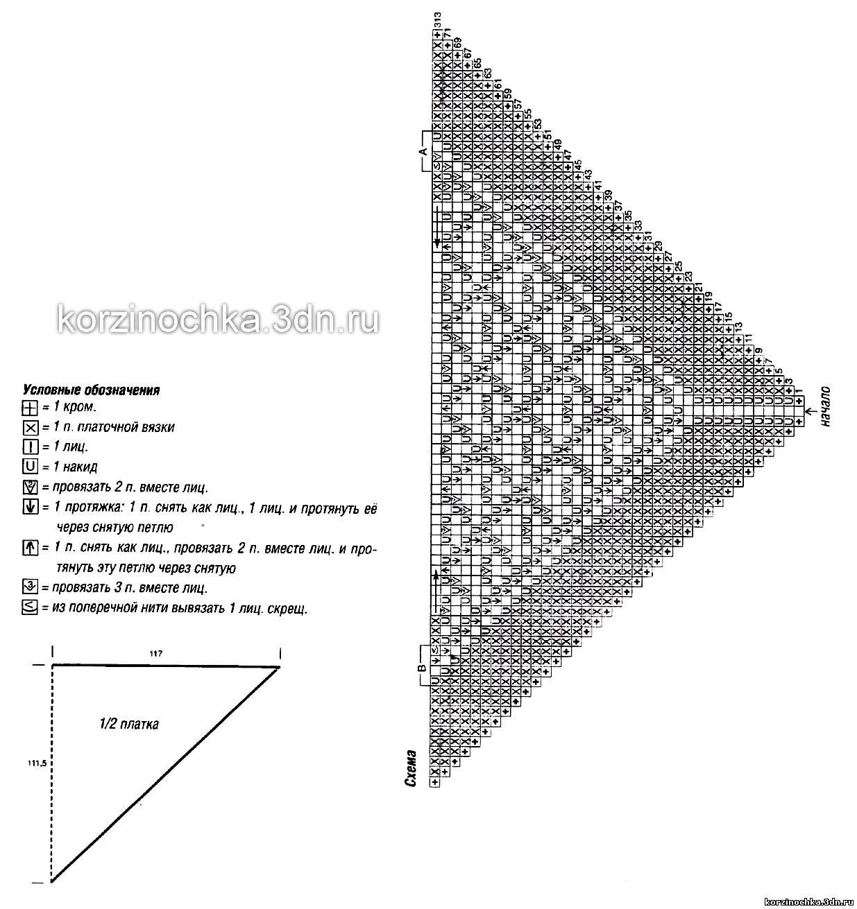 схема вязания ажурного платка спицами