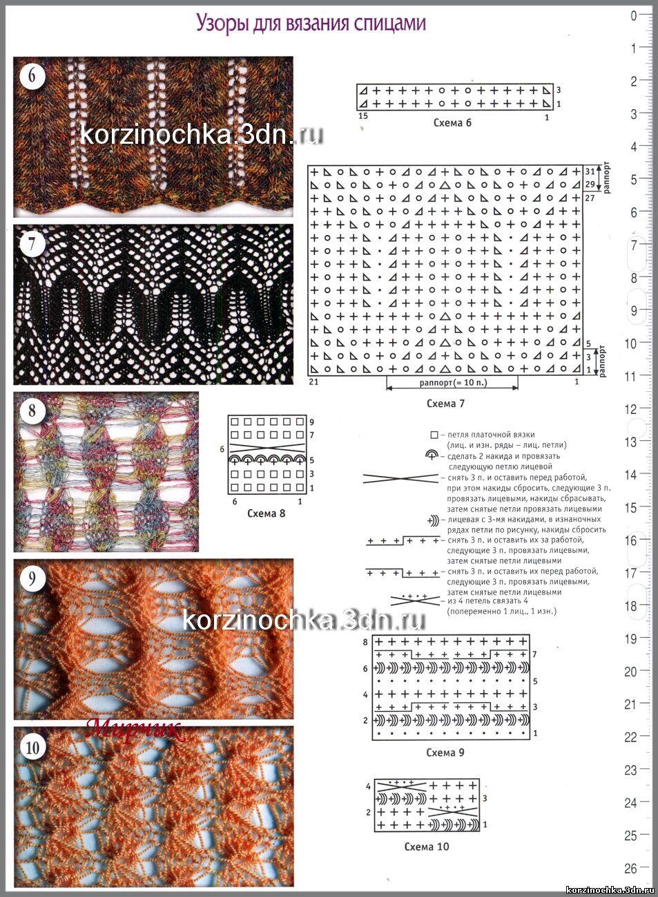 Простые узоры спицами схемы и описание фото