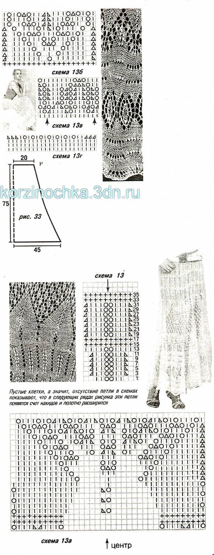 Вязание на спицах двойной накид
