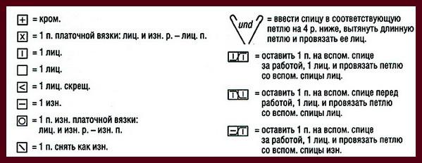 Расшифровка условных обозначений вязания на спицах.